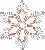 Простий квітка гачком: схема, опис, фото