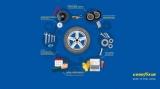 6 порад для ефективної експлуатації шин