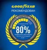 Шини Goodyear рекомендуються за результатами понад 80% незалежних тестів