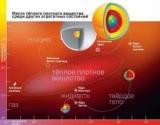 Фізики нагріли воду до рекордної температури
